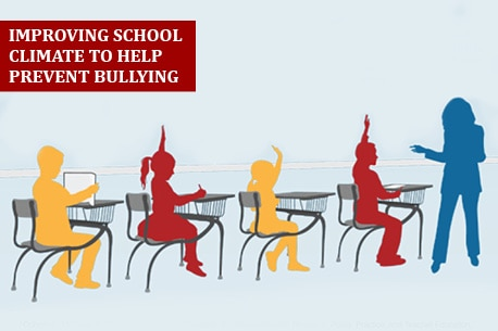 Improving School Climate to Prevent Bullying